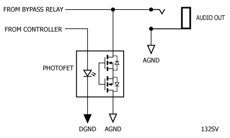 Basic Mute Schematic