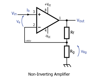 designing with op amps and single supplies \u2013 stompvillenote that the ideal amp has split (dual) supply vcc and vcc