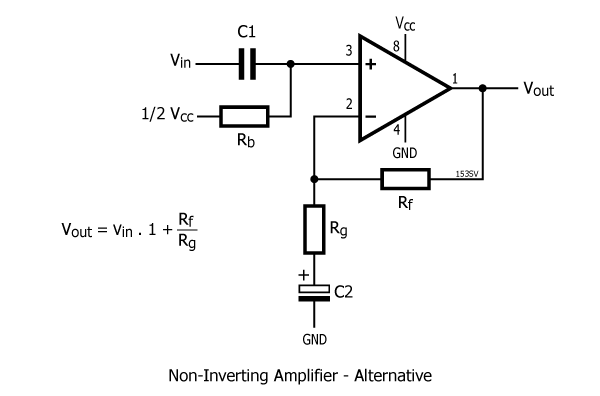 designing with op amps and single supplies \u2013 stompvillenon inverting amplifier \u2013 alternative