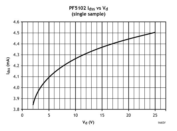 166SV