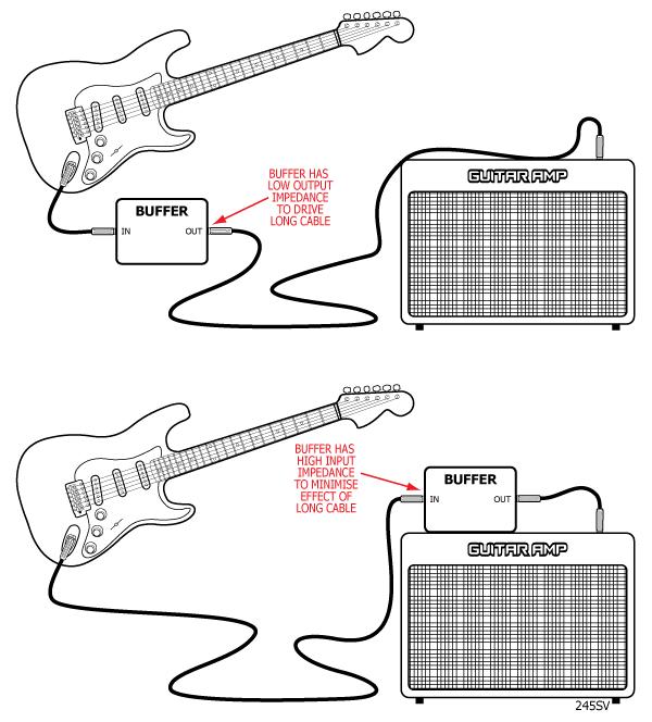 guitar leads  buffers and true bypass  u2013 stompville